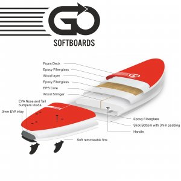 GO Softboard School Surfboard 8.0 wide body Blau